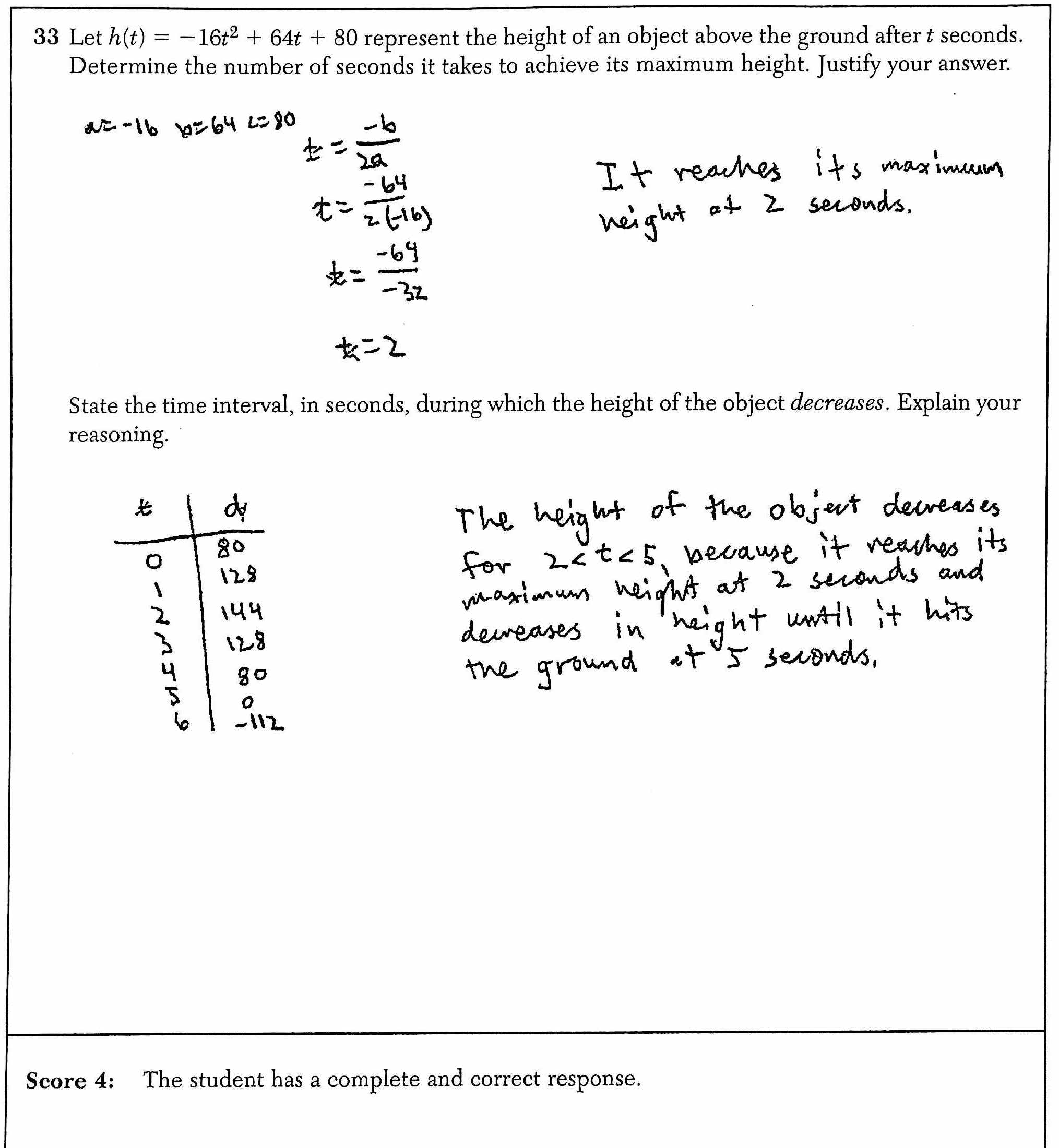 Algebra I Unit 3 Archives - eMathInstruction