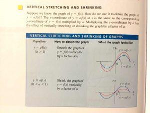 Vertical Stretch 1