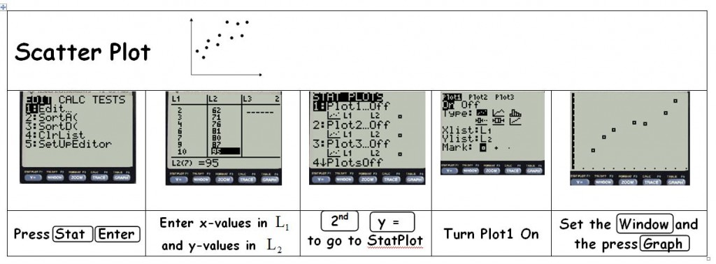 Calculator Guide #2