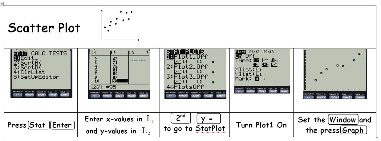 CC Algebra I and II Calculator Guide - by Michael Desharnais